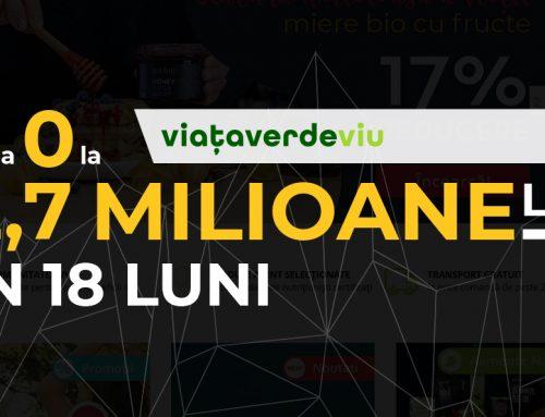 De la 0 la 2.7 milioane de lei în 18 luni cu un magazin online [Studiu de caz Ecommerce în România]